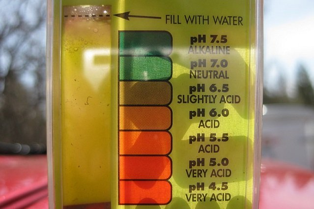 soil ph test methods